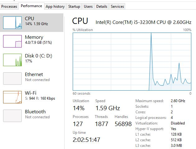 Fix high cpu usage windows 7 | Windows 7 has High CPU Usage and slow